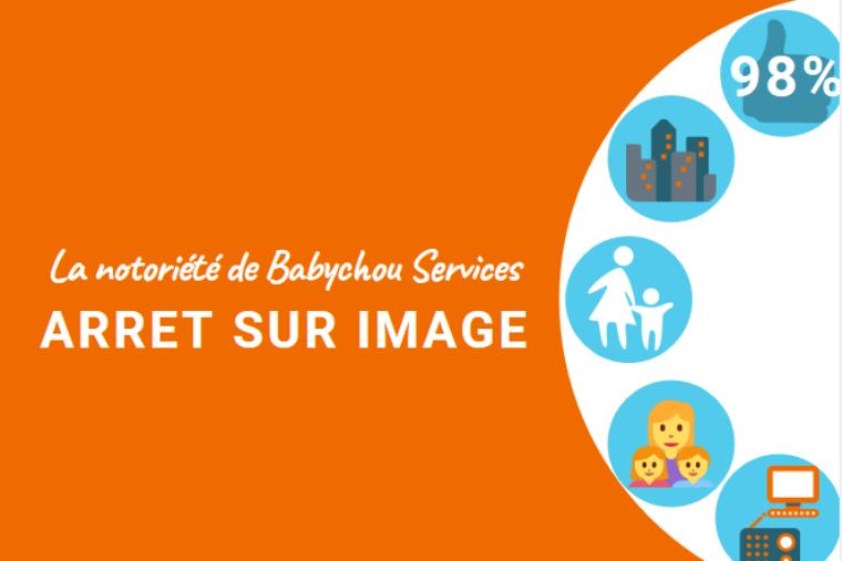 Etude de notoriété pour Babychou Services